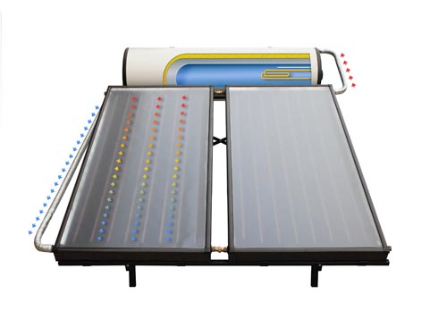 Renewable Energy - Geothermal Heat, Solar Hot Water Heaters